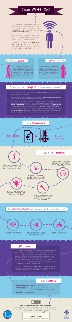 infographie wifi client